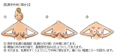 乳腺マッサージ.jpg